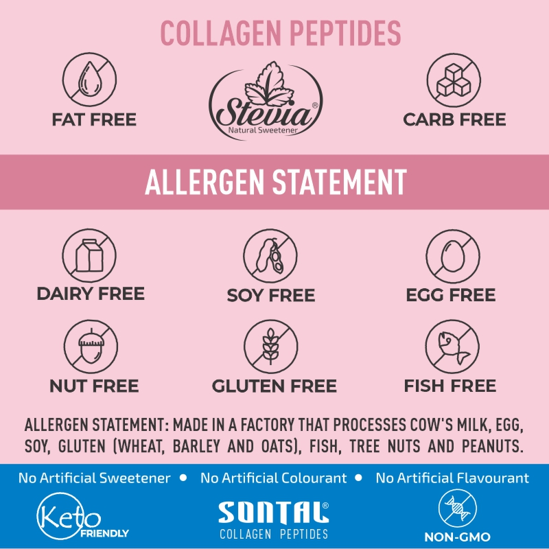 SONTAL Collagen HC Features