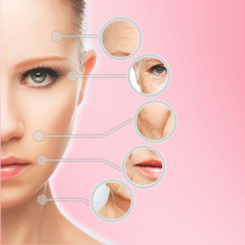 Collagen Benefits for skin